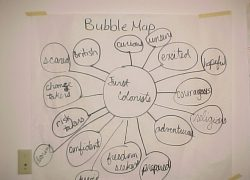 Bubble Map: Bubble map from thinkingmaps 2