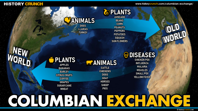 Columbian exchange map from historycrunch 1