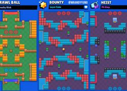 Brawl Stars Map: Brawl stars map from reddit 2