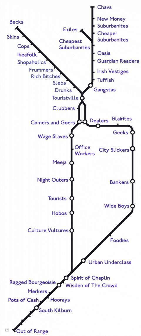 Northern Line Map