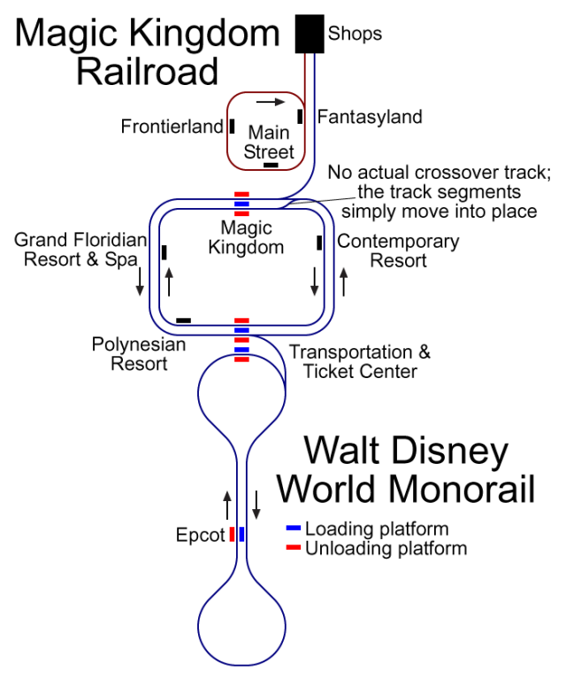 Disney Monorail Map