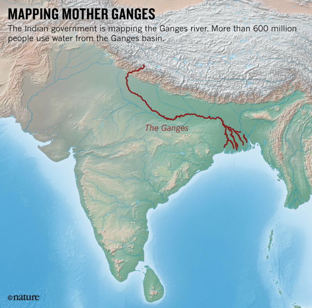 Ganges river map from nature 1