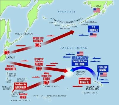 Battle Of Midway Map