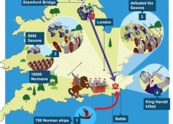 Battle of hastings map from pinterest 10