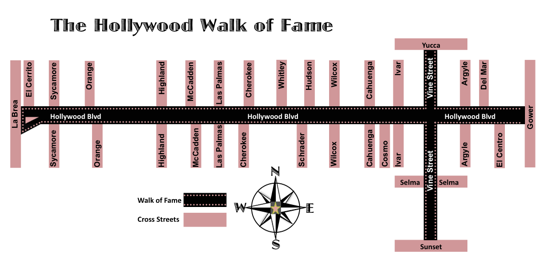 Hollywood Walk Of Fame Map