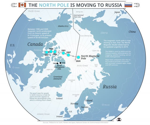 North pole map from visualcapitalist 1
